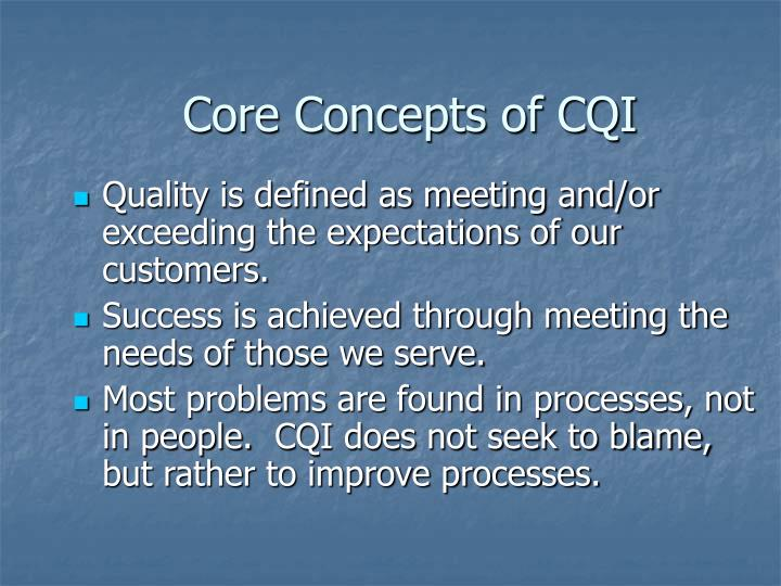 Core Concepts of CQI