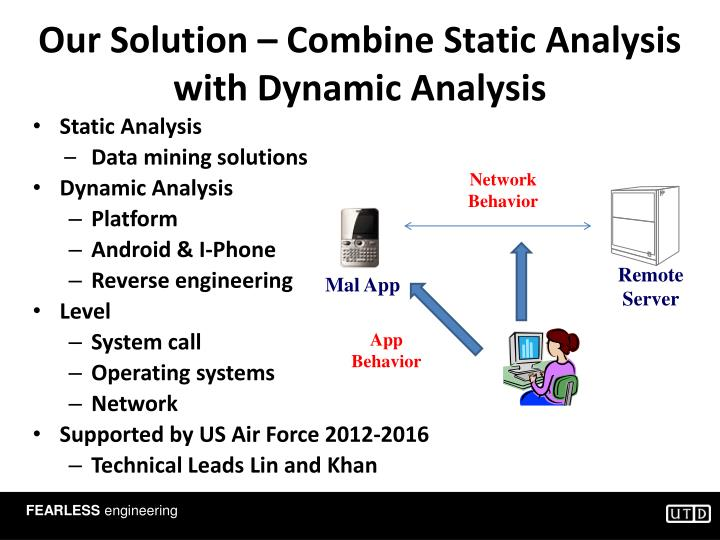 Our Solution – Combine Static Analysis with Dynamic Analysis