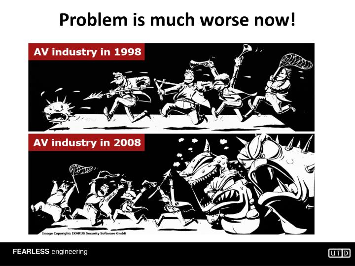 Problem is much worse now!