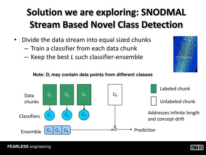 Solution we are exploring: SNODMAL Stream Based Novel Class Detection