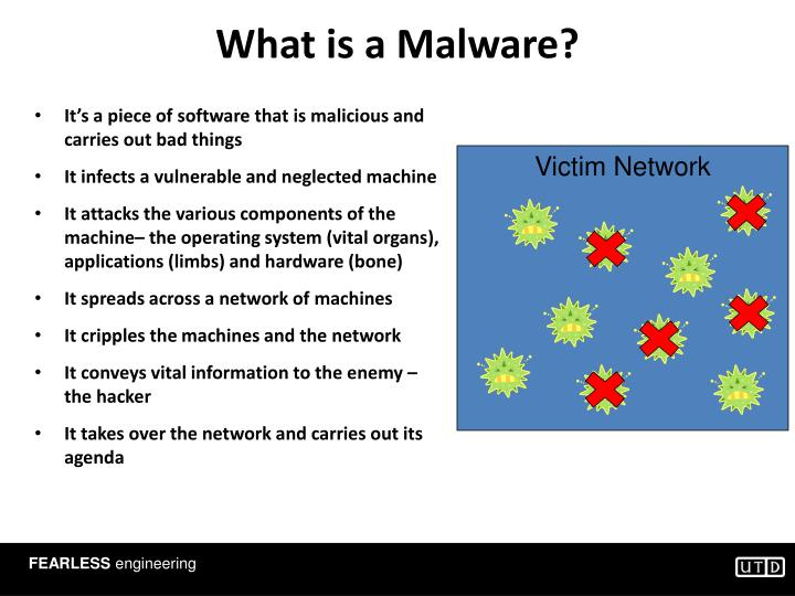 What is a Malware?