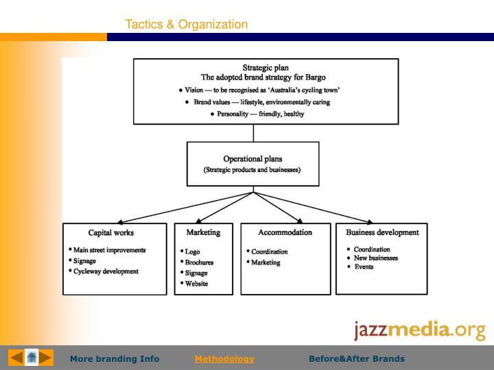 Tactics & Organization