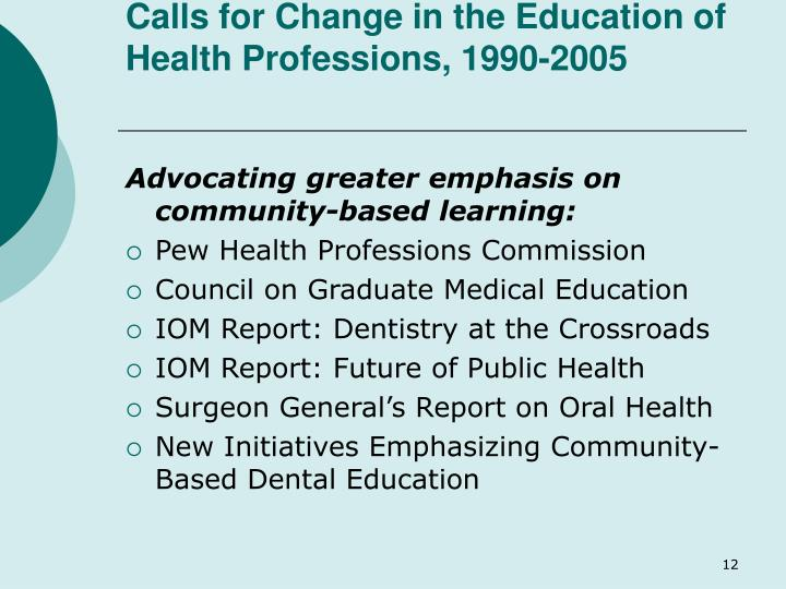 Calls for Change in the Education of Health Professions, 1990-2005