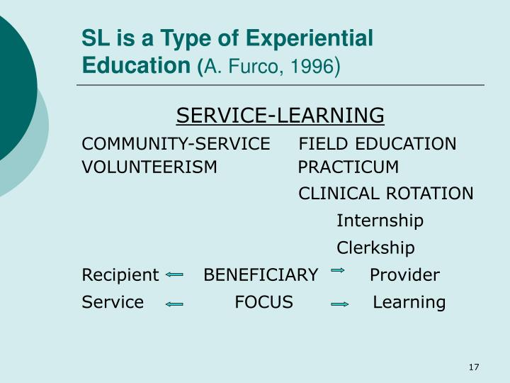SL is a Type of Experiential Education