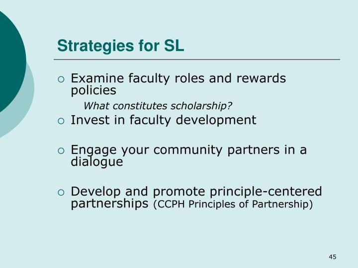 Strategies for SL