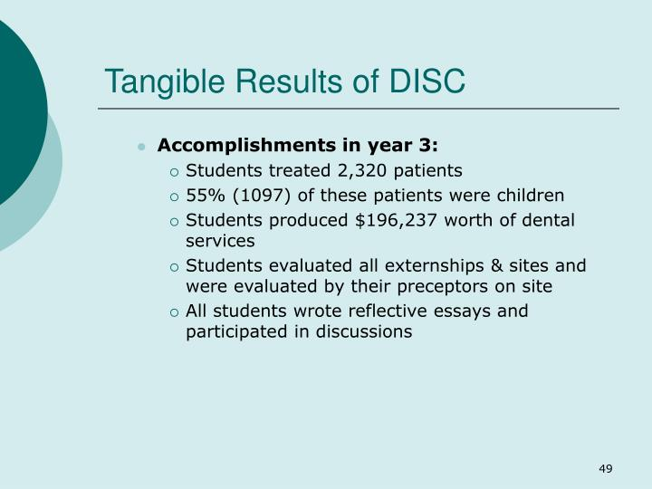Tangible Results of DISC