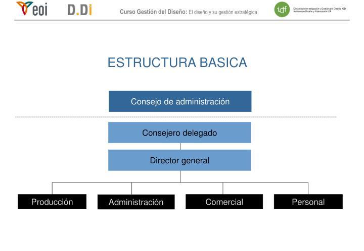 ESTRUCTURA BASICA