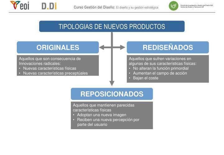 TIPOLOGIAS DE NUEVOS PRODUCTOS