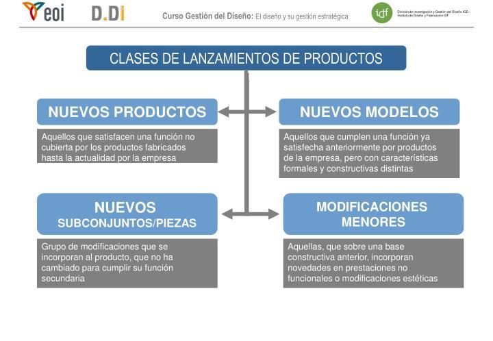 CLASES DE LANZAMIENTOS DE PRODUCTOS