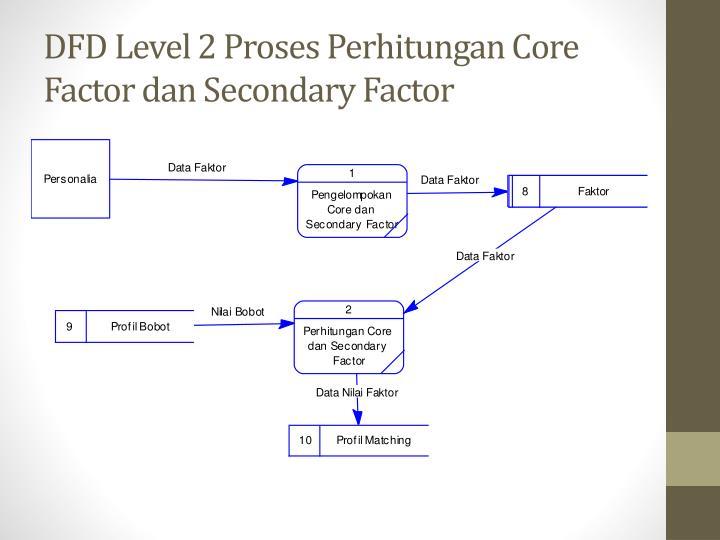 DFD Level 2 Proses