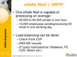 esafe mail smtp