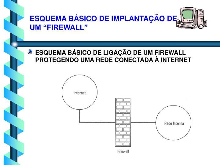 """ESQUEMA BÁSICO DE IMPLANTAÇÃO DE UM """"FIREWALL"""""""