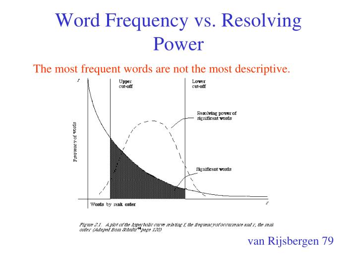 Word Frequency vs. Resolving Power