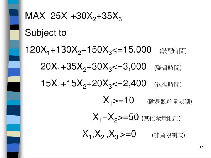 MAX  25X