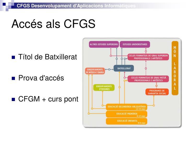 Accés als CFGS