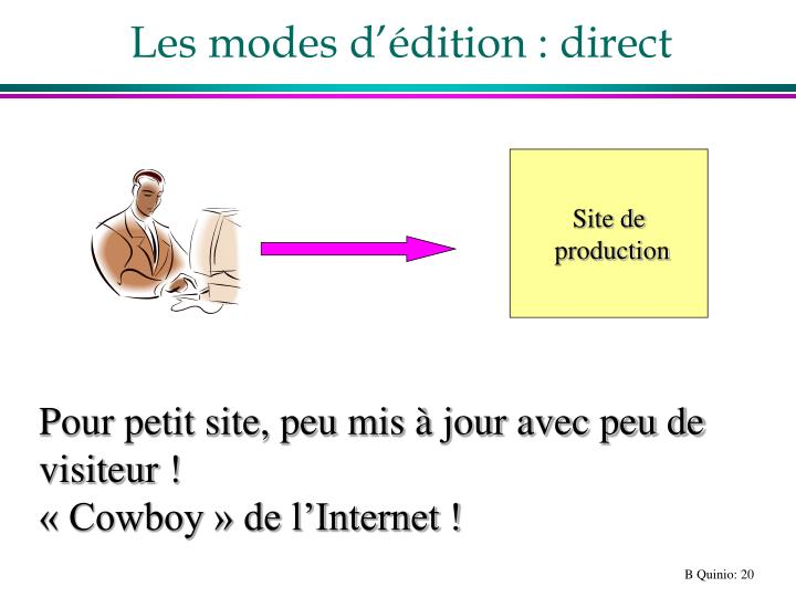 Les modes d'édition : direct