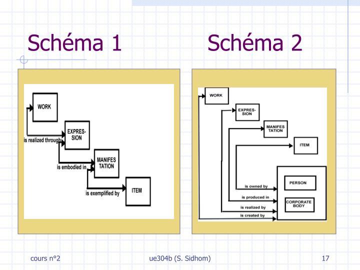 Schéma 1 Schéma 2