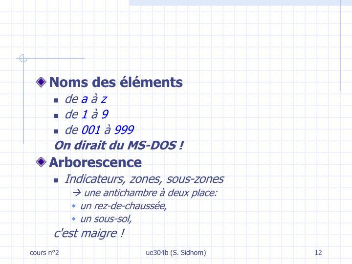 Noms des éléments
