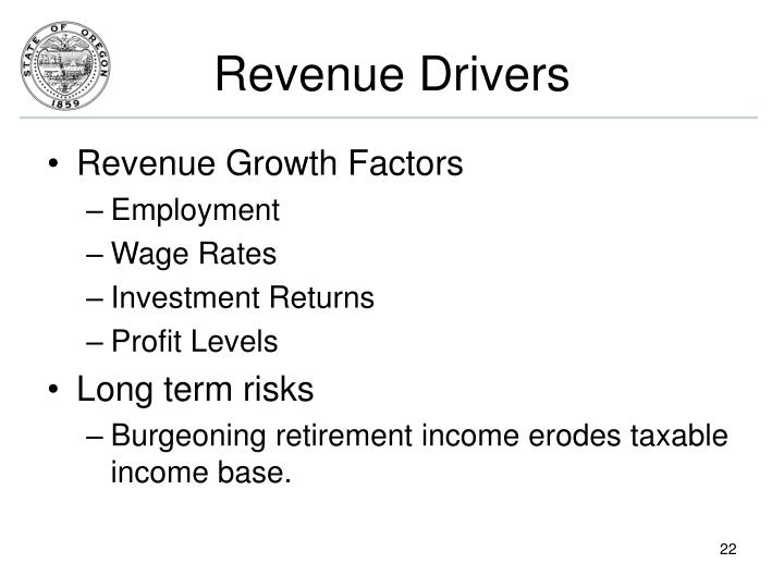 Revenue Drivers