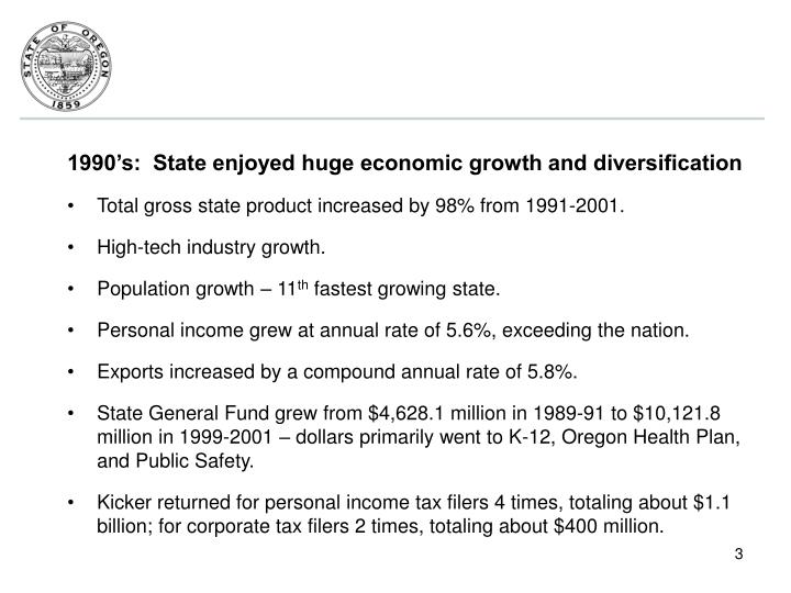 1990's:  State enjoyed huge economic growth and diversification