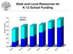 state and local resources for k 12 school funding