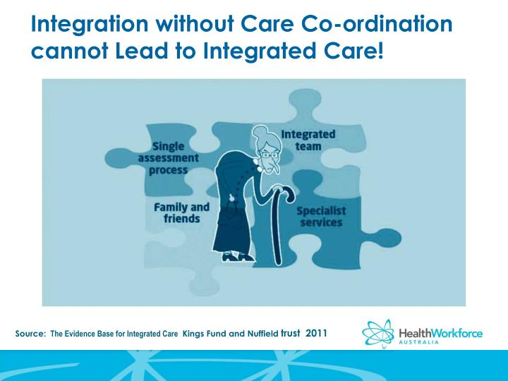 Integration without care co ordination cannot lead to integrated care