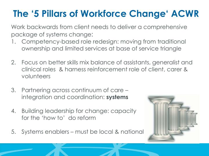 The 5 pillars of workforce change acwr