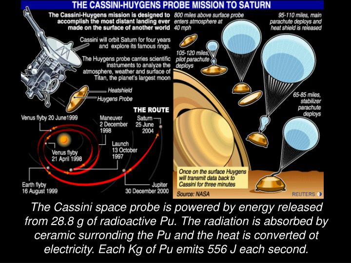The Cassini space probe is powered by energy released from 28.8 g of radioactive Pu. The radiation is absorbed by ceramic surronding the Pu and the heat is converted ot electricity. Each Kg of Pu emits 556 J each second.