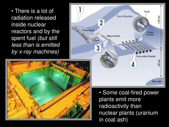 There is a lot of radiation released inside nuclear reactors and by the spent fuel