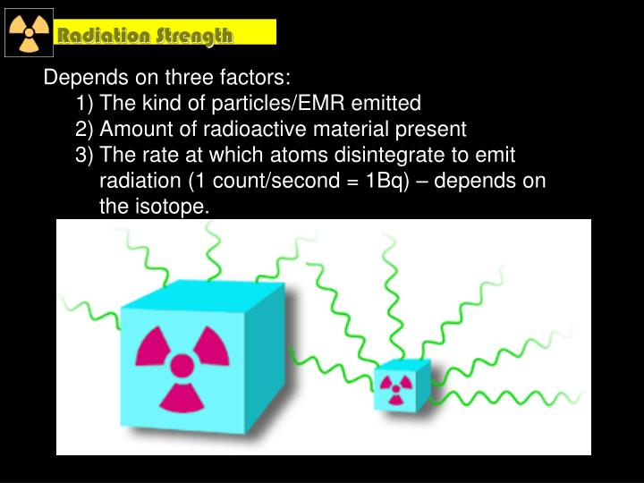 Radiation Strength