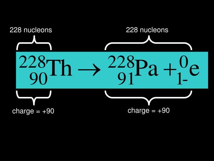 228 nucleons