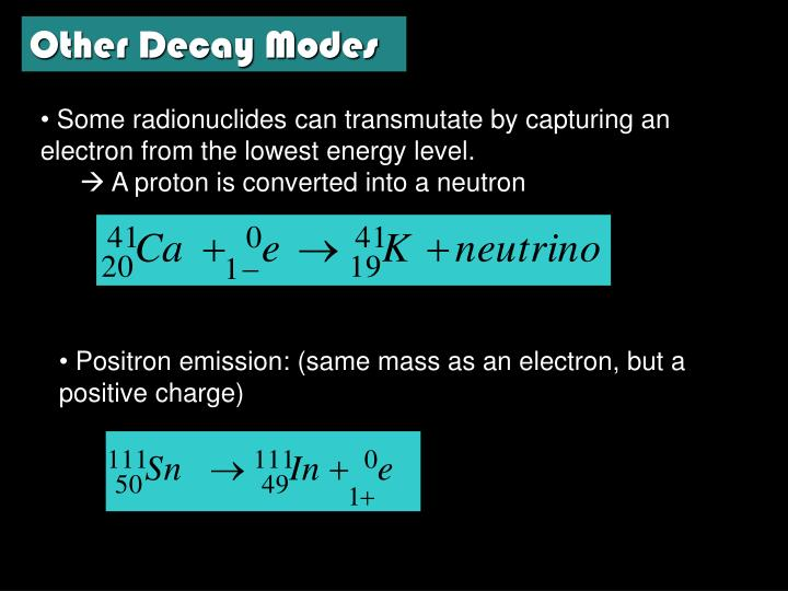 Other Decay Modes