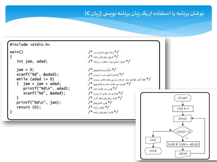 نوشتن برنامه با استفاده از یک زبان برنامه نویسی (زبان