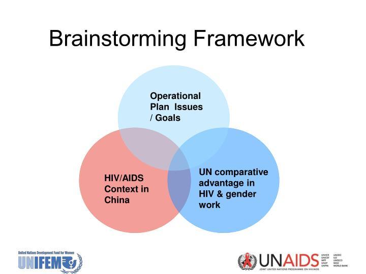 Brainstorming Framework