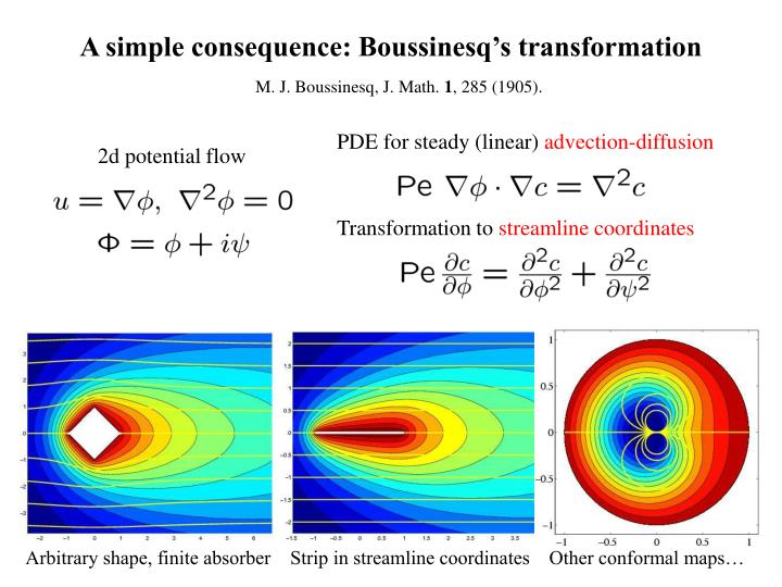 A simple consequence: Boussinesq's transformation