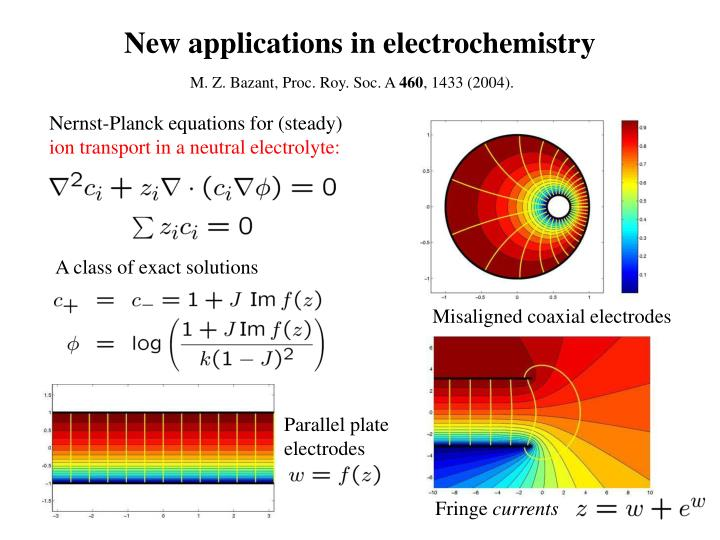 New applications in electrochemistry