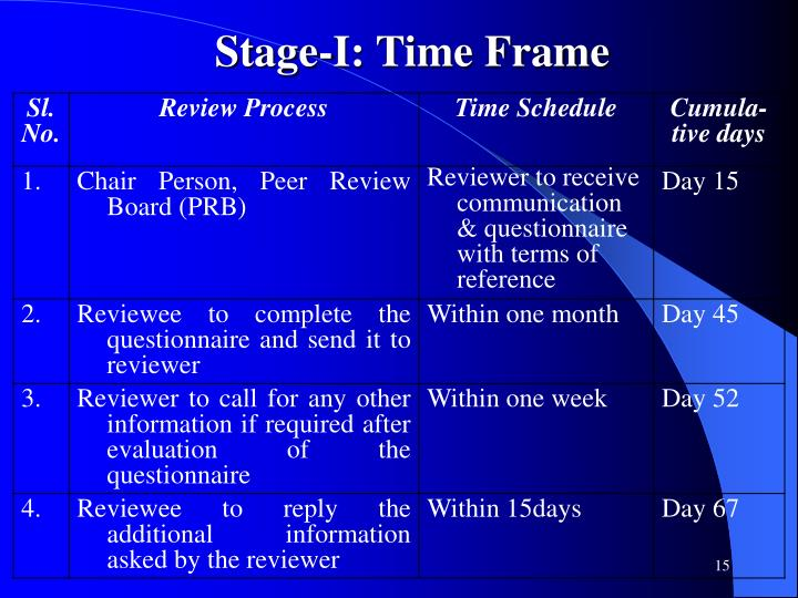 Stage-I: Time Frame