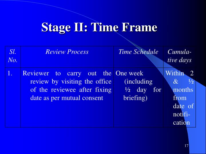 Stage II: Time Frame