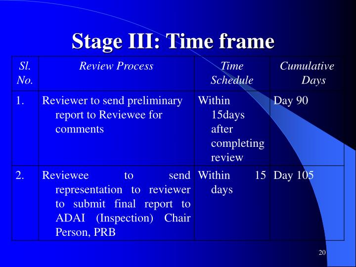 Stage III: Time frame