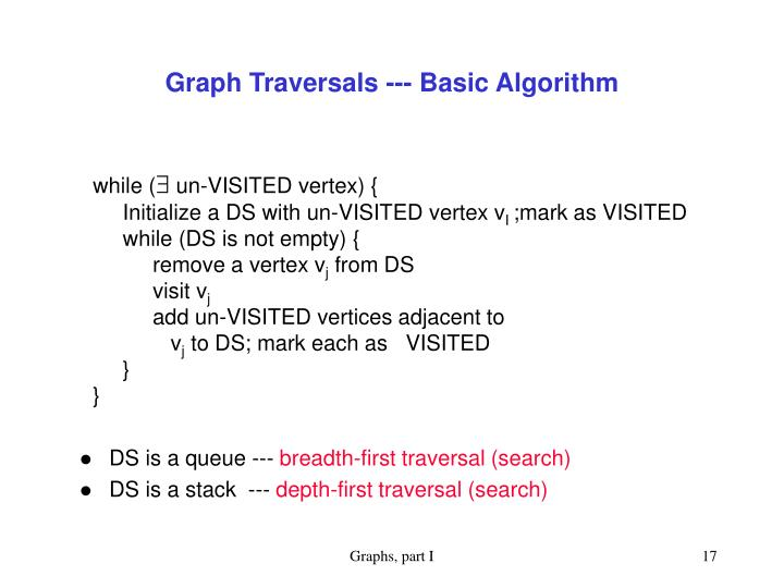 Graph Traversals --- Basic Algorithm