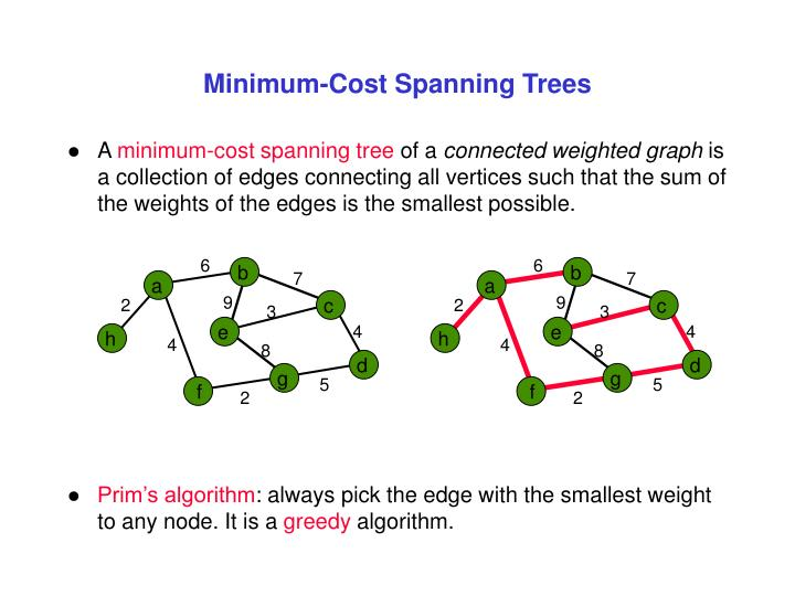 Minimum-Cost Spanning Trees