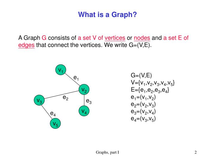 What is a graph