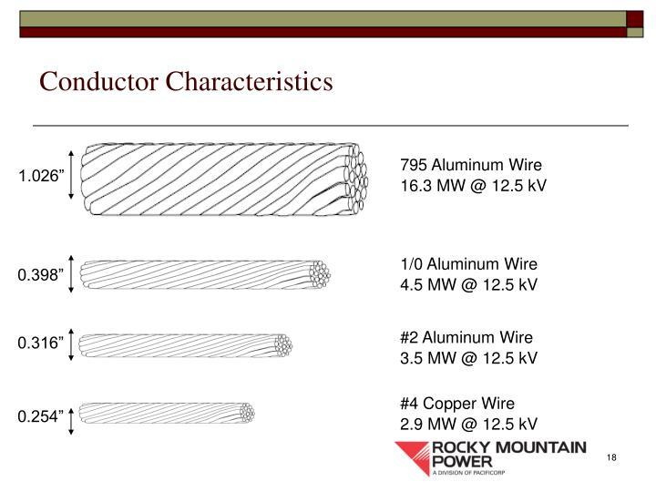 Conductor Characteristics