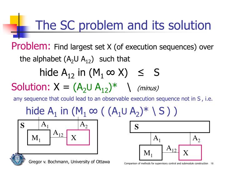 The SC problem and its solution