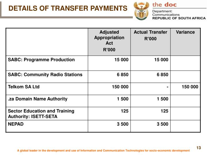 DETAILS OF TRANSFER PAYMENTS