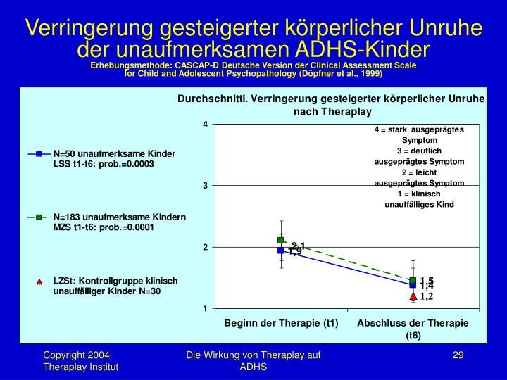 Verringerung gesteigerter körperlicher Unruhe