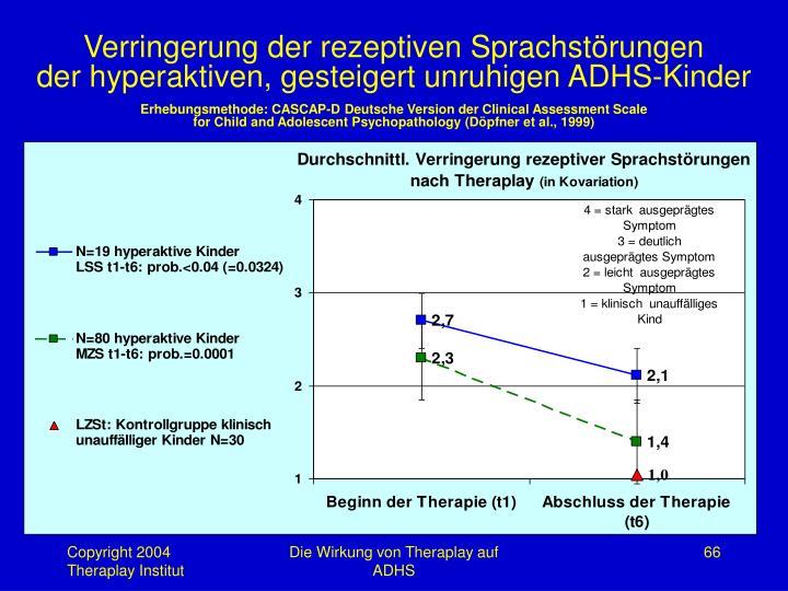 Verringerung der rezeptiven Sprachstörungen