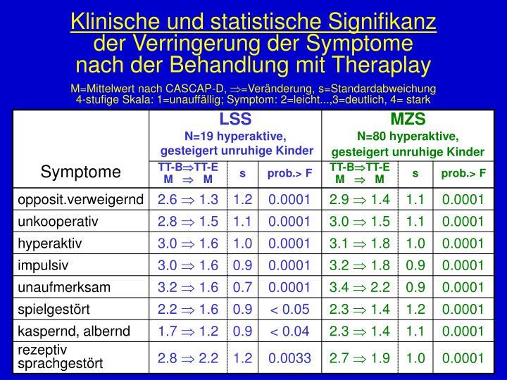Klinische und statistische Signifikanz