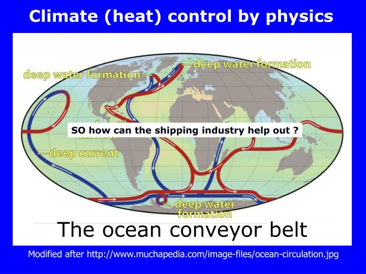 Climate (heat) control by physics
