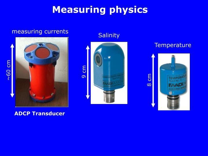 Measuring physics